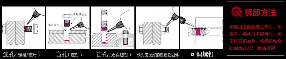 2663螺纹厌氧胶使用示意图