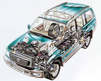 汽车用厌氧胶