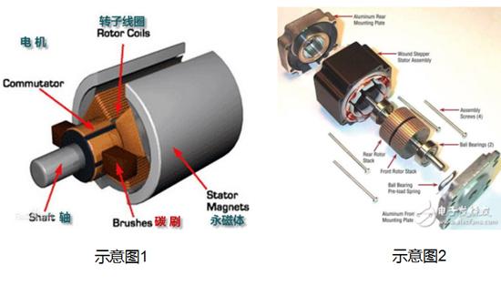 微电机结构图片