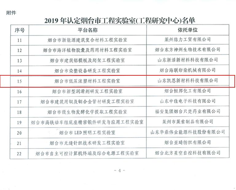 2019年认定烟台市工程实验室名单的通知